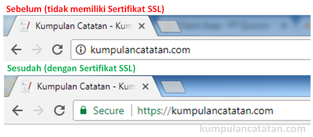 Cara Install Sertifikat SSL Gratis (Lets Encrypt)